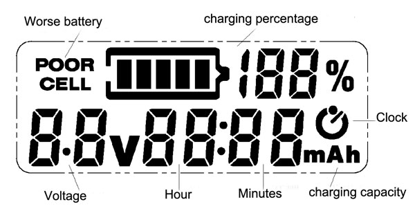 universal lcd display battery charger for li